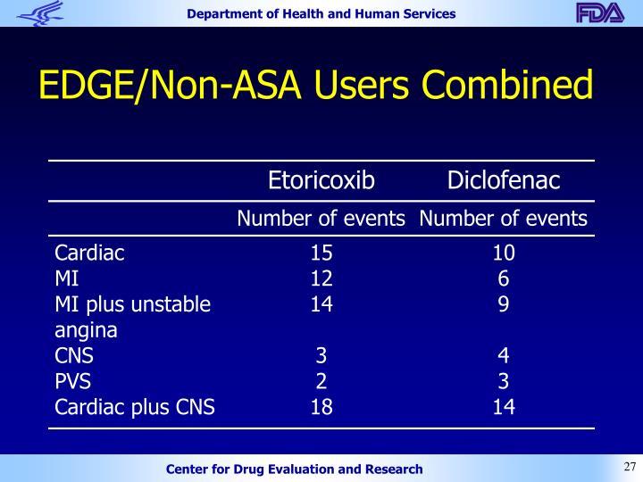 EDGE/Non-ASA Users Combined