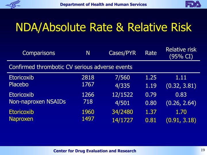 NDA/Absolute Rate & Relative Risk