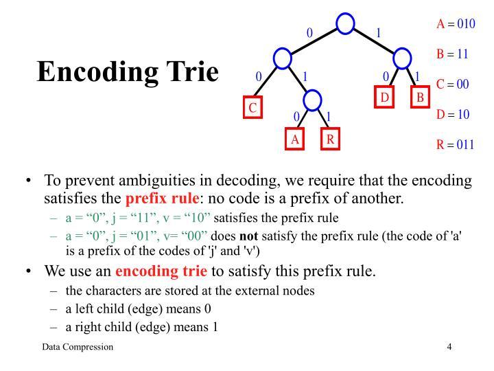 Encoding Trie