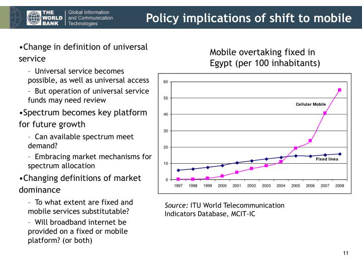 Policy implications of shift to mobile
