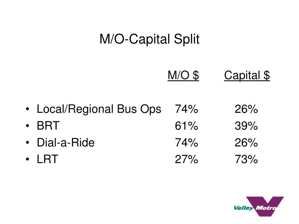 M/O-Capital Split