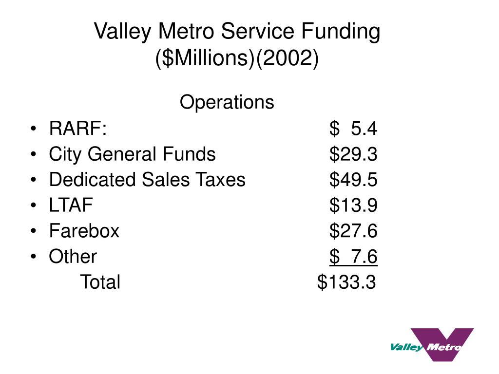Valley Metro Service Funding