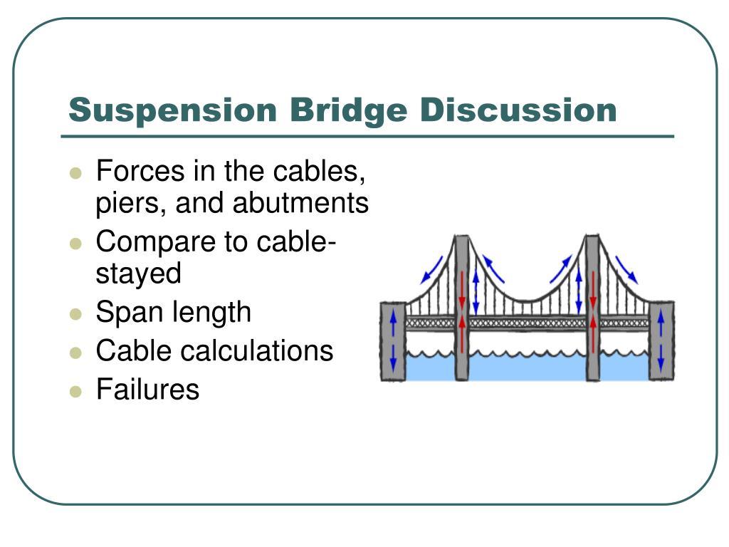 Suspension Bridge Discussion