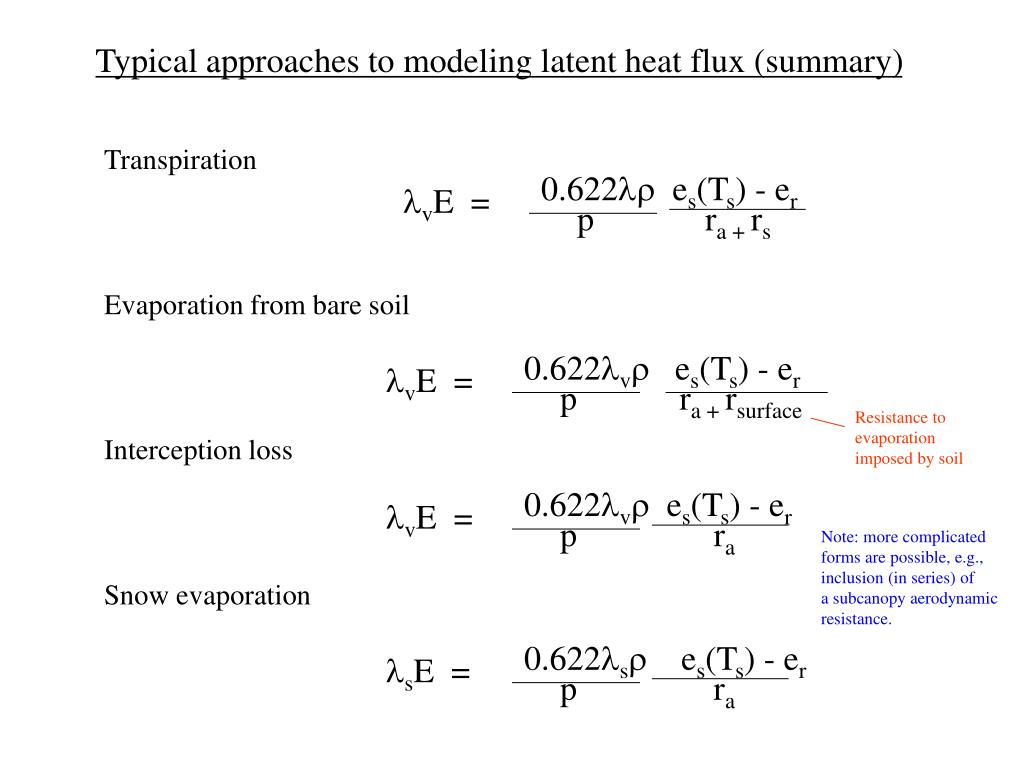 Typical approaches to modeling latent heat flux (summary)