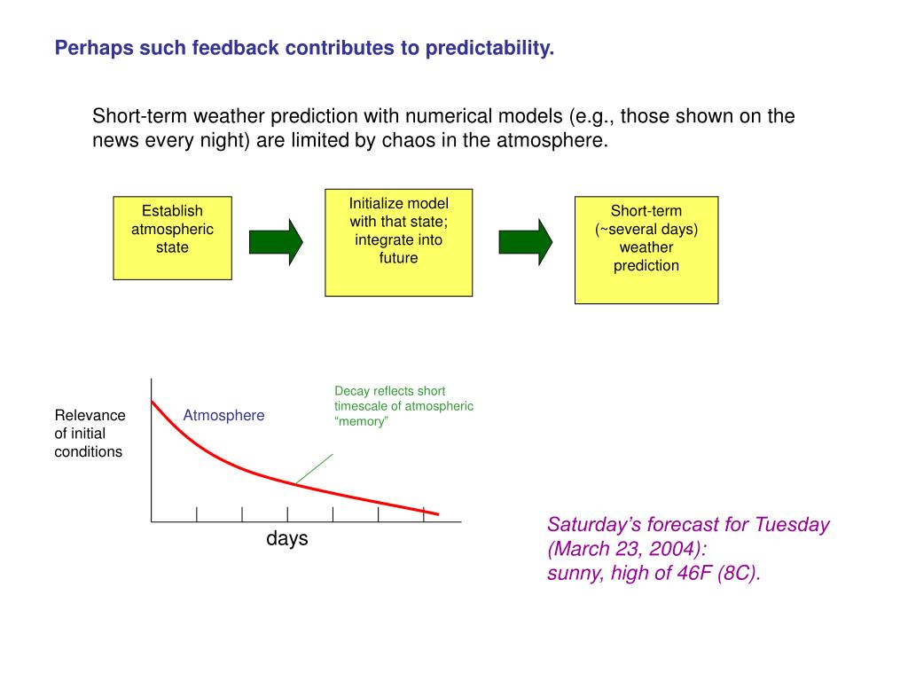Perhaps such feedback contributes to predictability.
