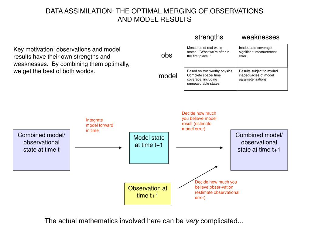 DATA ASSIMILATION: THE OPTIMAL MERGING OF OBSERVATIONS AND MODEL RESULTS