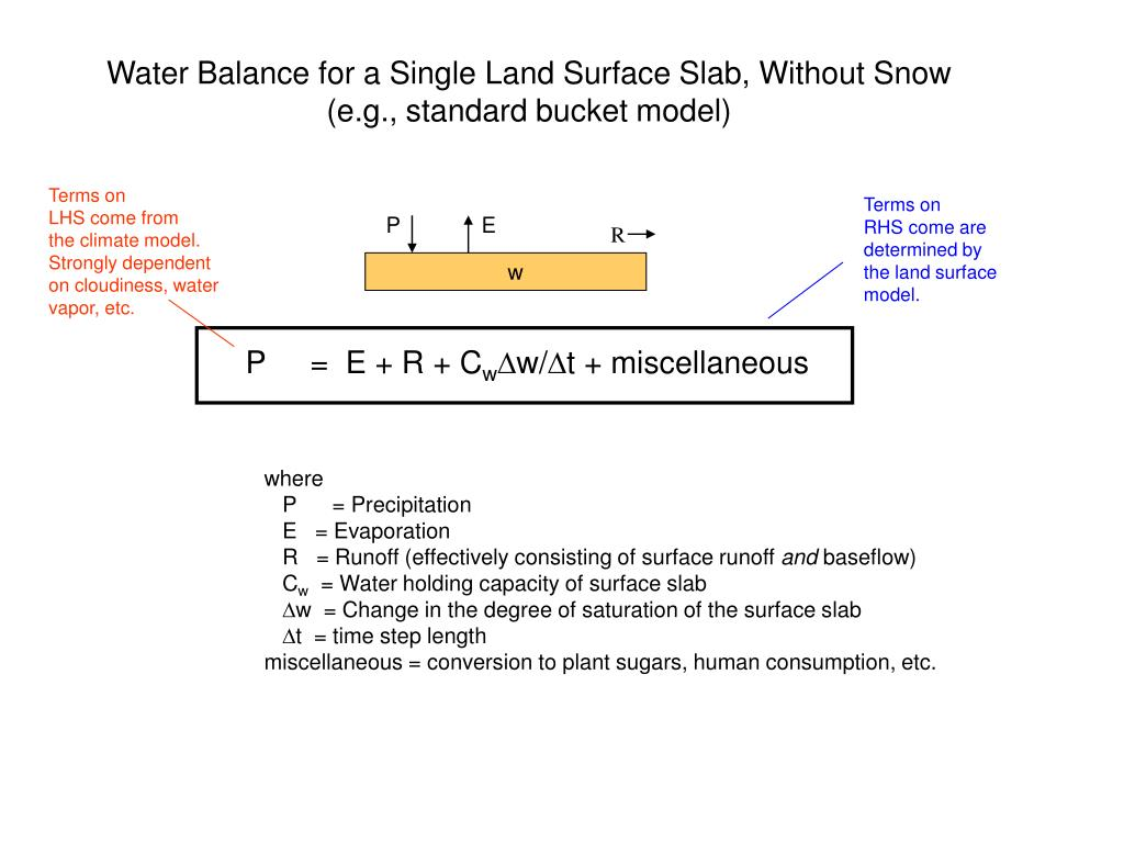 Water Balance for a Single Land Surface Slab, Without Snow