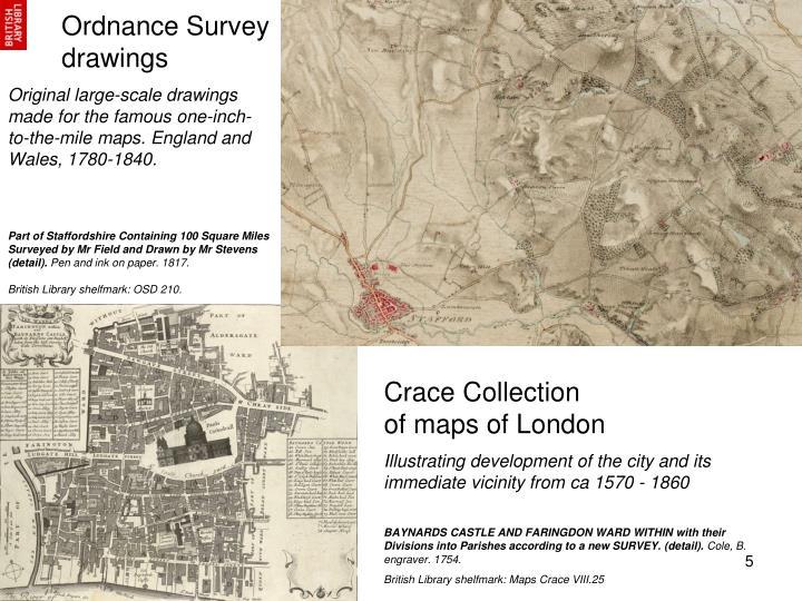 Ordnance Survey drawings