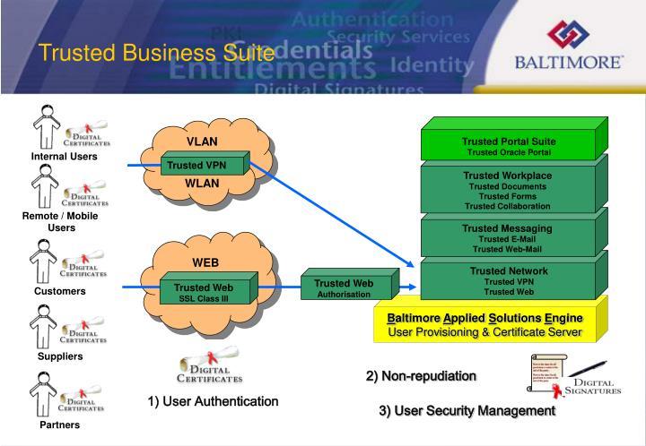 Trusted VPN