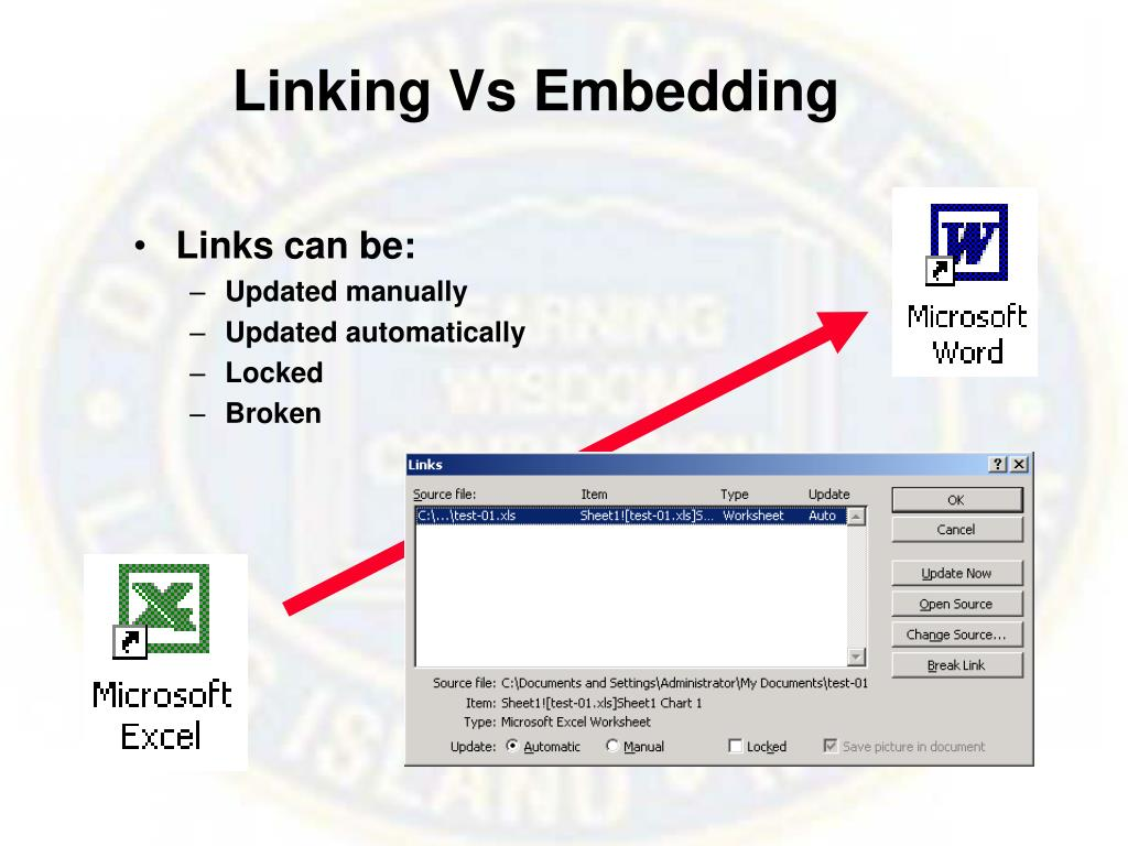 Linking Vs Embedding