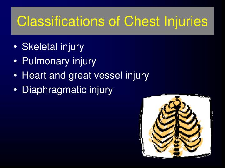 Classifications of Chest Injuries