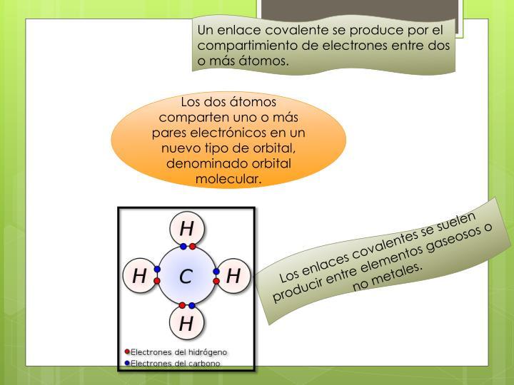 Un enlace covalente se produce por el compartimiento de electrones entre dos o más átomos.