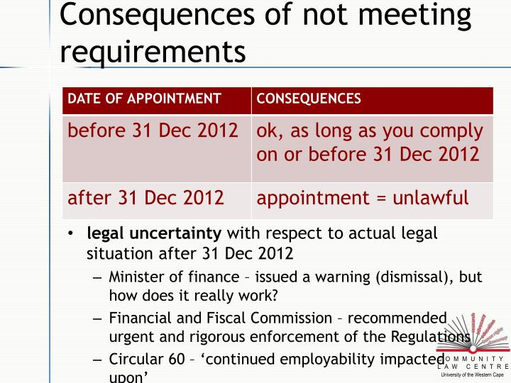 Consequences of not meeting requirements