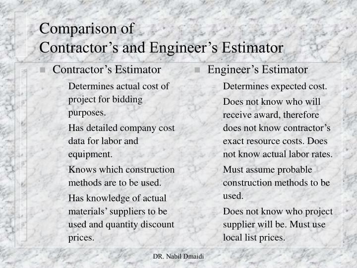 Contractor's Estimator