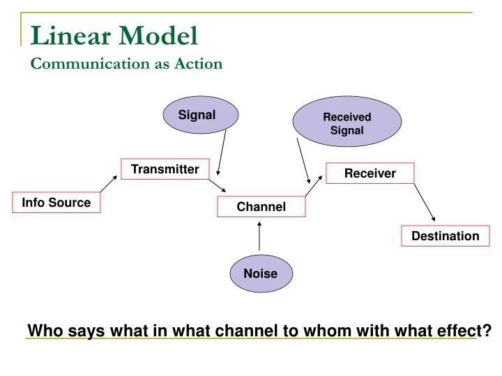 Linear model communication as action