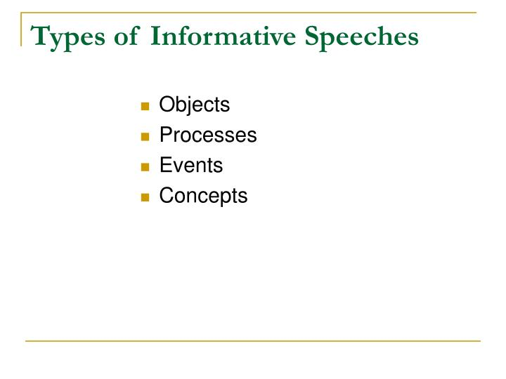 Types of Informative Speeches