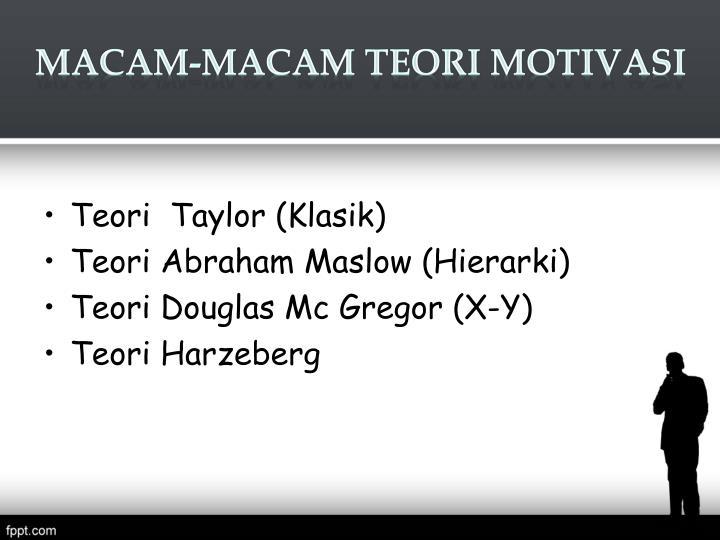 MaCAM-MACAM TEORI MOTIVASI