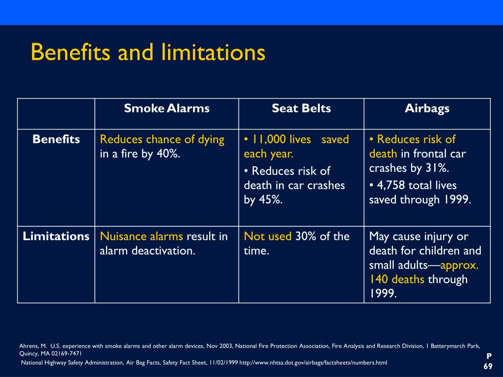 Benefits and limitations