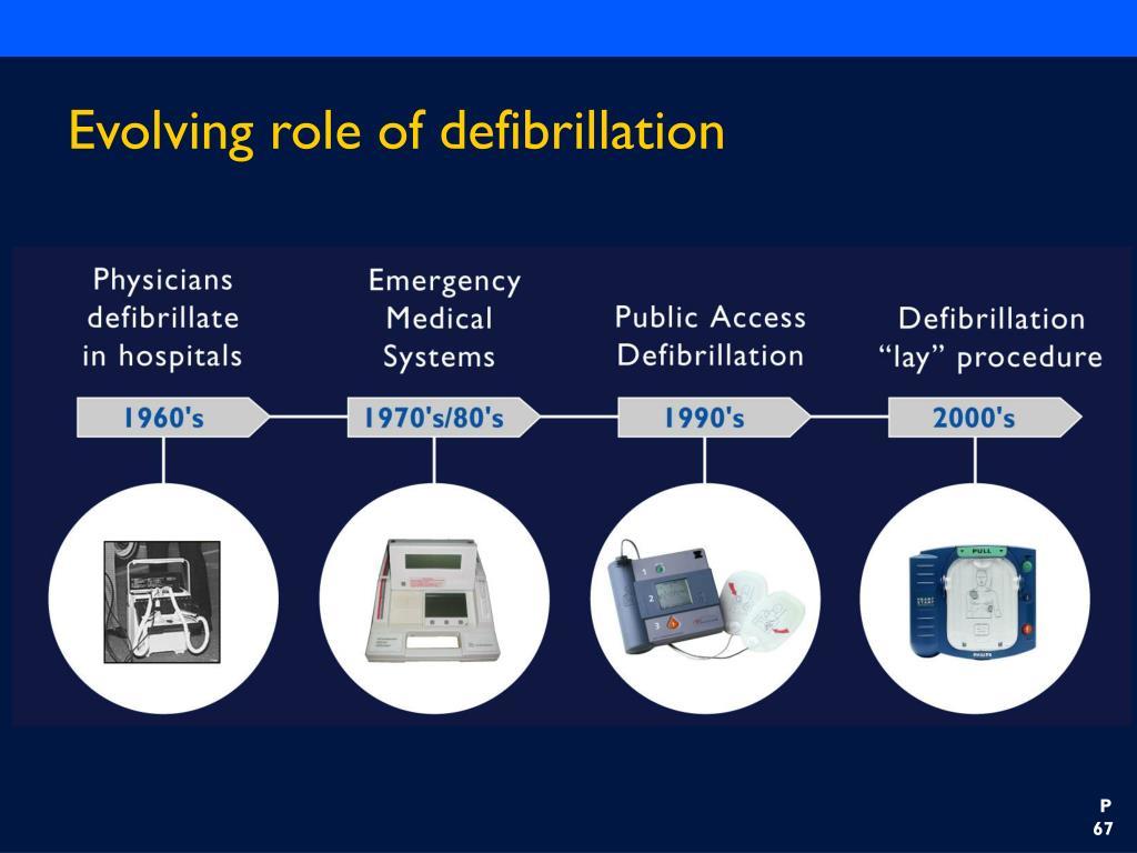 Evolving role of defibrillation