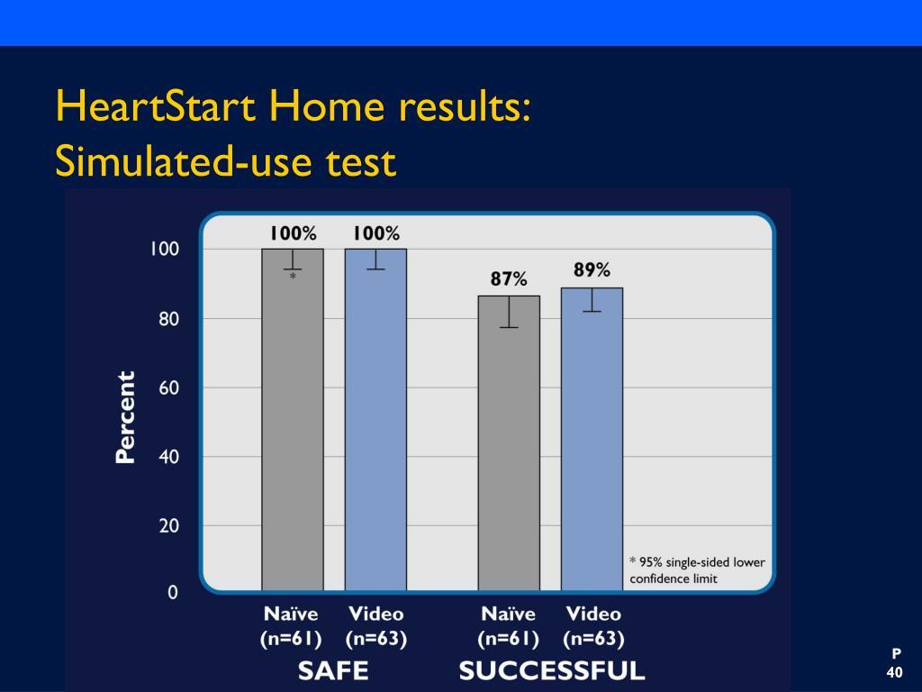 HeartStart Home results: