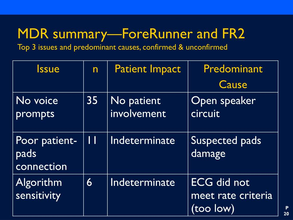 MDR summary—ForeRunner and FR2