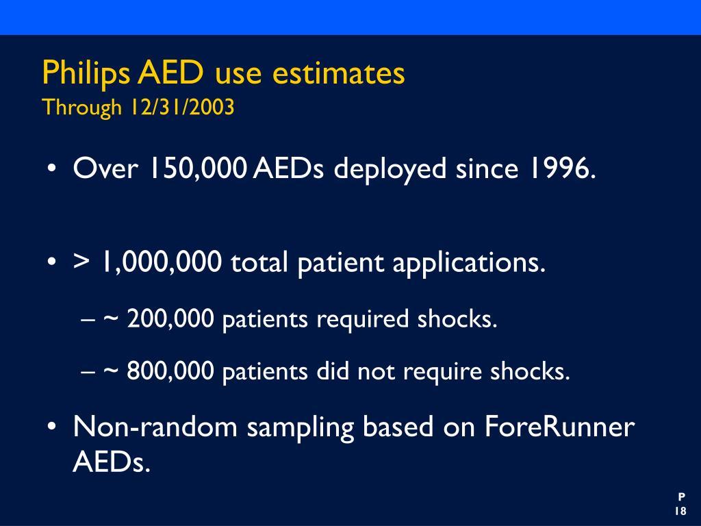 Philips AED use estimates