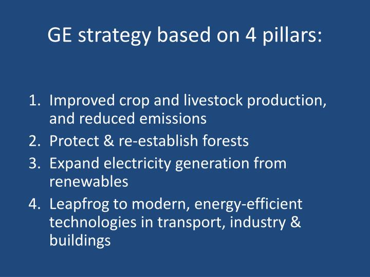 GE strategy based on 4 pillars: