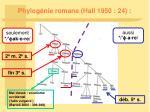 phylog nie romane hall 1950 24