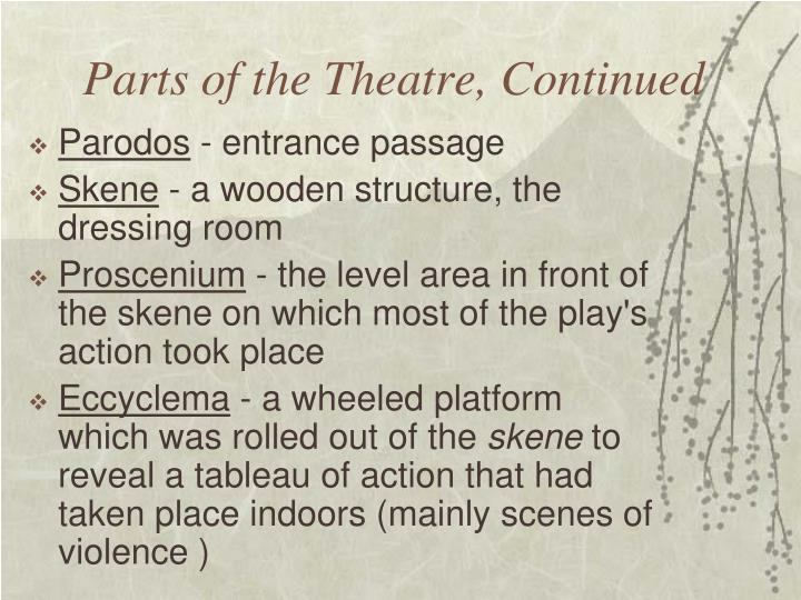 an introduction to the components of the brechtian theatre Introduction by stanley mitchell  srudies for a theory of epic theatre 23 from the brecht commenary 27 a family drama in the epic theatre 33  understanding brecht.