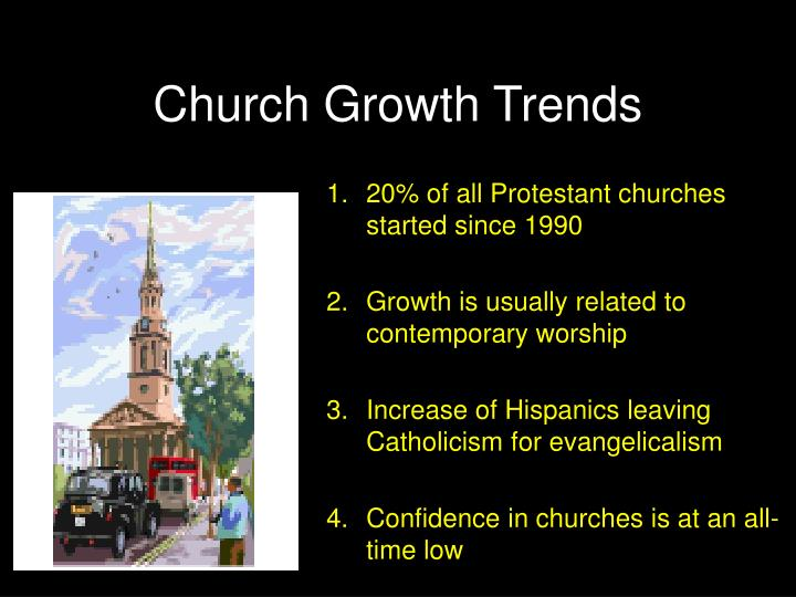 Church Growth Trends