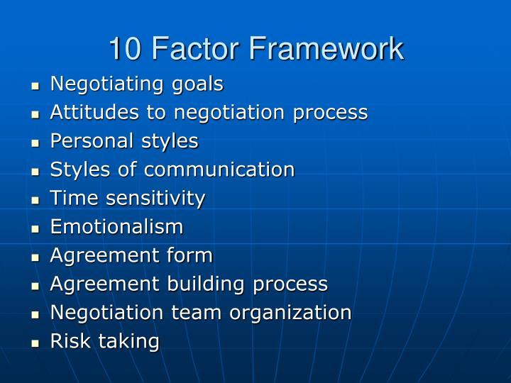 10 Factor Framework