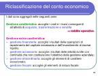 riclassificazione del conto economico1