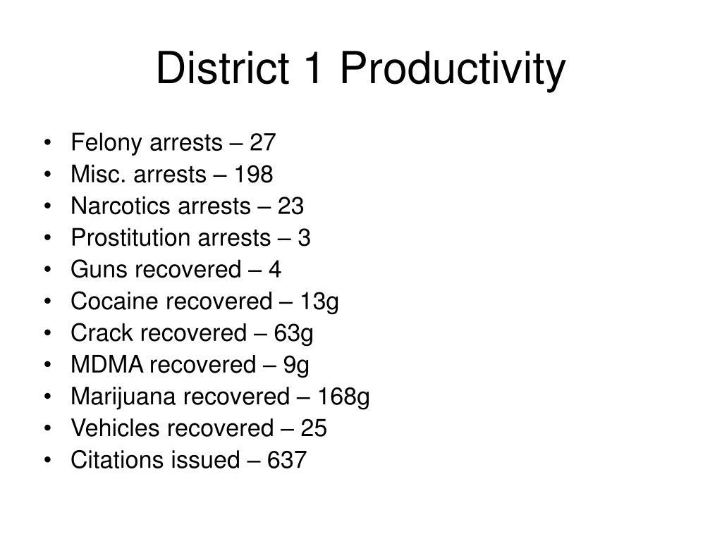 District 1 Productivity
