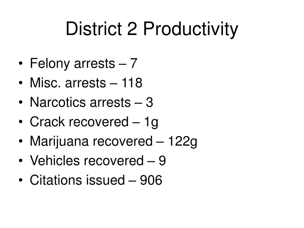 District 2 Productivity