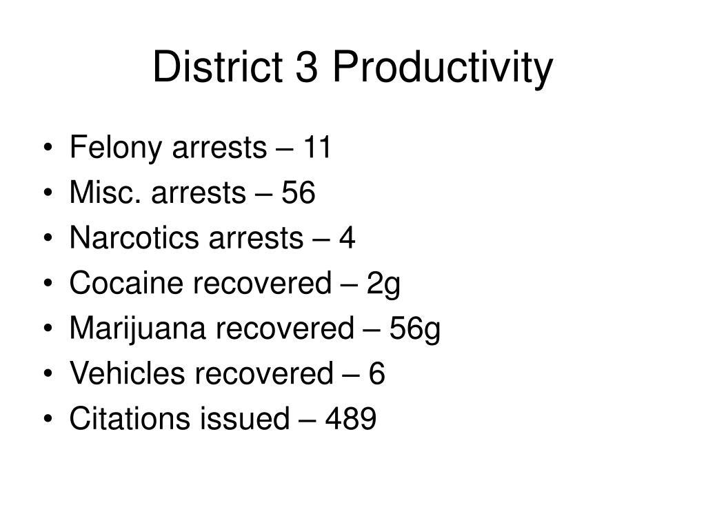 District 3 Productivity