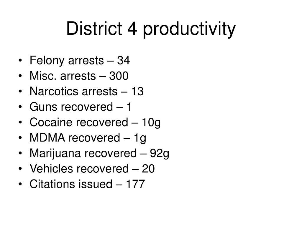 District 4 productivity
