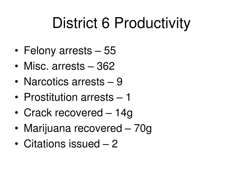 District 6 Productivity