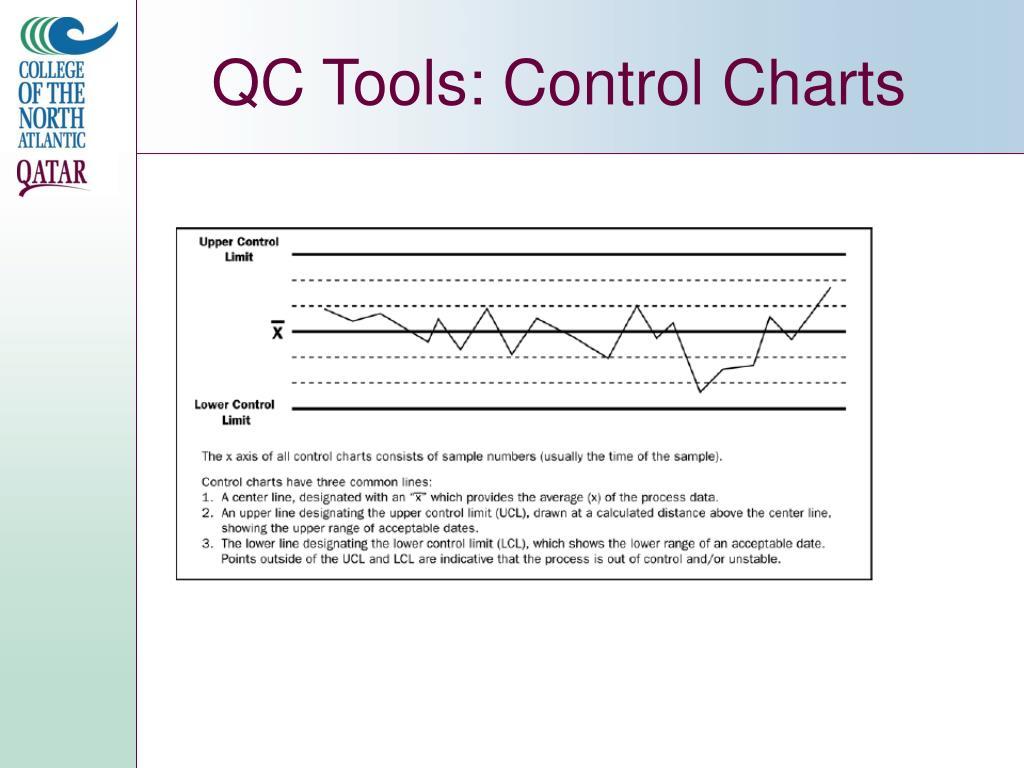 QC Tools: Control Charts