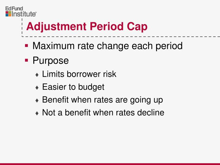 Maximum rate change each period