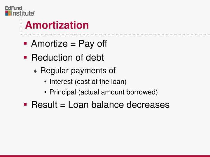 Amortize = Pay off