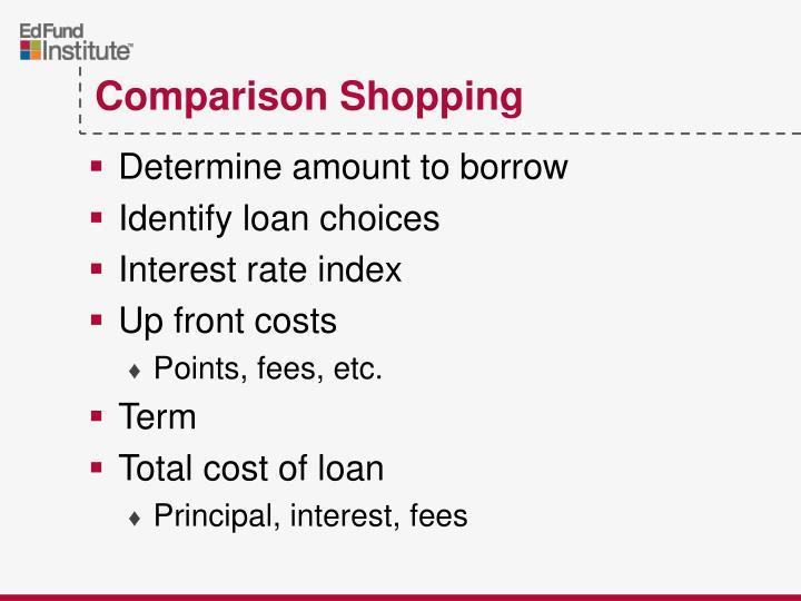Determine amount to borrow