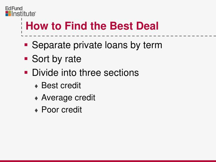 Separate private loans by term