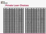 private loan choices2