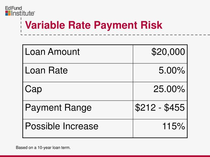 Variable Rate Payment Risk