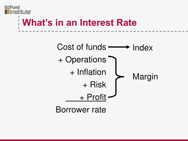 What's in an Interest Rate