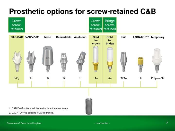 Prosthetic options for screw-retained C&B