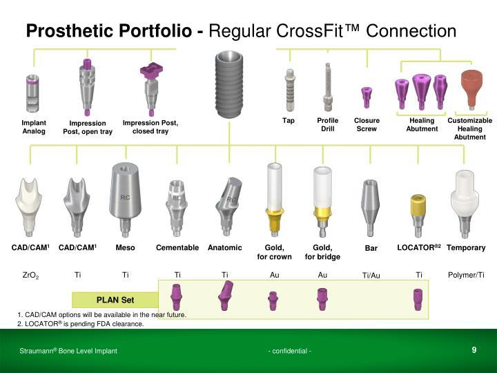 Prosthetic Portfolio -
