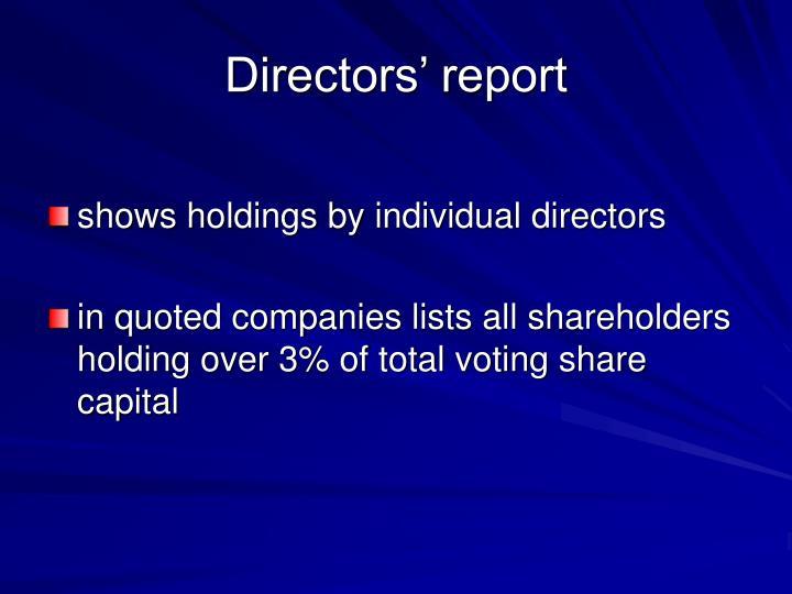 Directors' report
