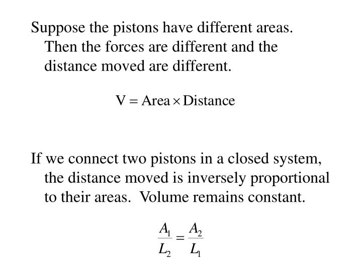 Suppose the pistons have different areas.  Then the forces are different and the distance moved are different.