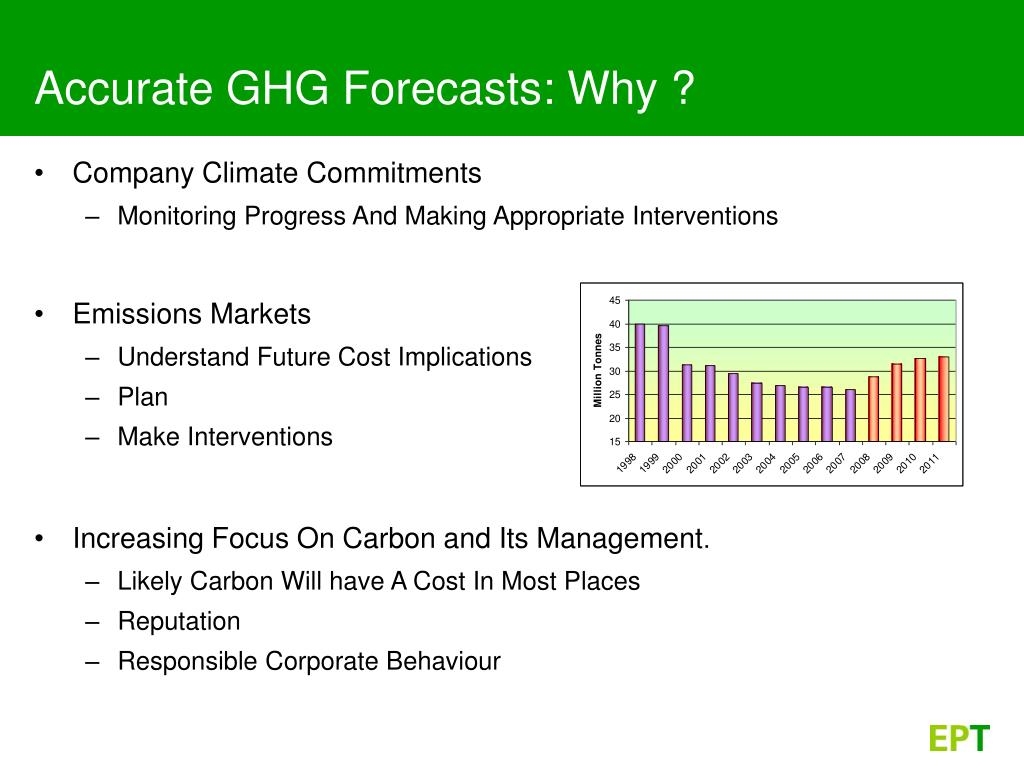Accurate GHG Forecasts: Why ?
